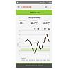 Приложение для мониторинга уровня глюкозы в крови LibreLink